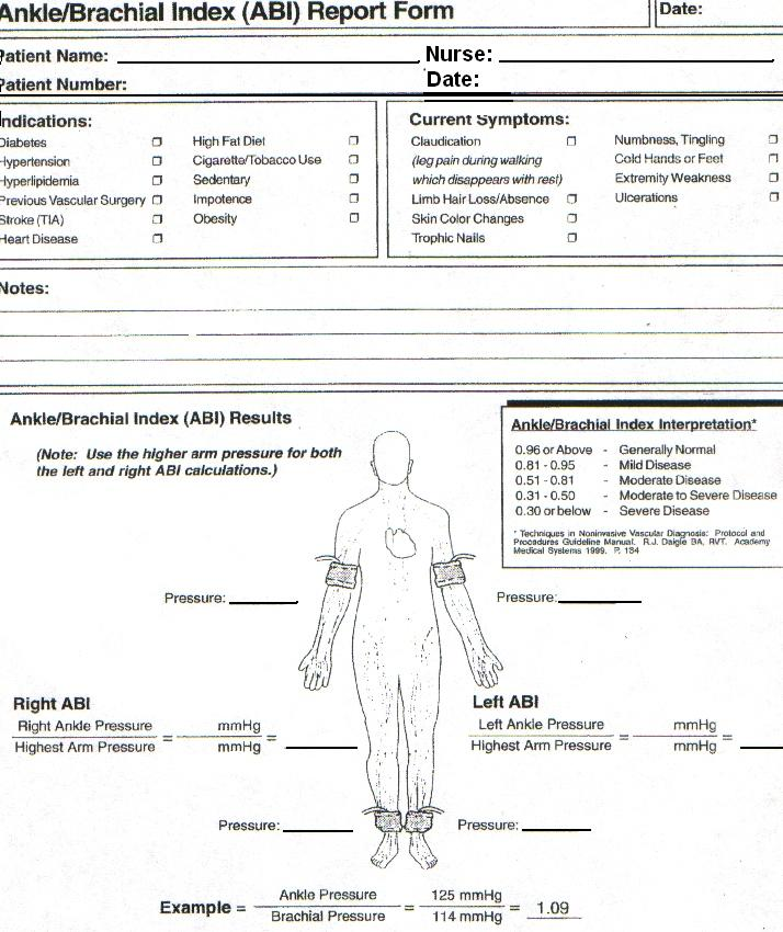 weekly skin assessment forms Tools